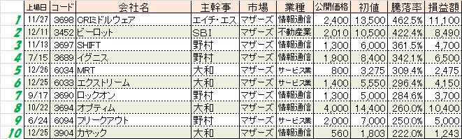 2014touraku-best10.png