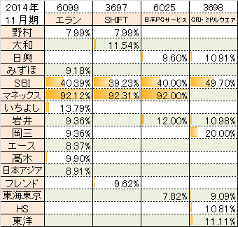 ipo2014011-2.png